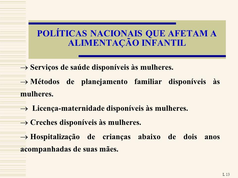 POLÍTICAS NACIONAIS QUE AFETAM A ALIMENTAÇÃO INFANTIL Serviços de saúde disponíveis às mulheres. Métodos de planejamento familiar disponíveis às mulhe