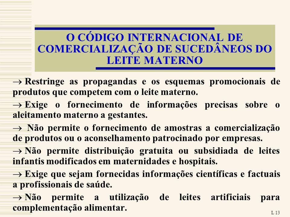 O CÓDIGO INTERNACIONAL DE COMERCIALIZAÇÃO DE SUCEDÂNEOS DO LEITE MATERNO Restringe as propagandas e os esquemas promocionais de produtos que competem