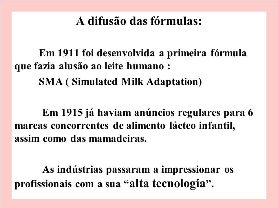 A difusão das fórmulas: Em 1911 foi desenvolvida a primeira fórmula que fazia alusão ao leite humano : SMA ( Simulated Milk Adaptation) Em 1915 já hav