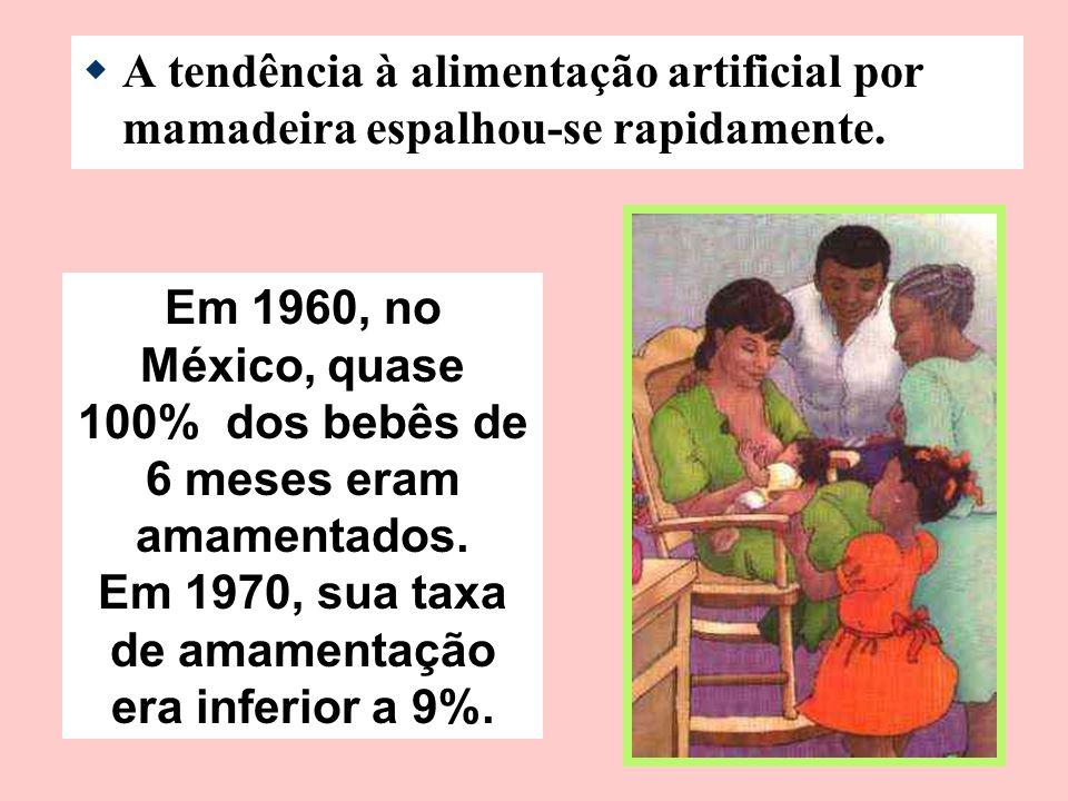 A tendência à alimentação artificial por mamadeira espalhou-se rapidamente. Em 1960, no México, quase 100% dos bebês de 6 meses eram amamentados. Em 1