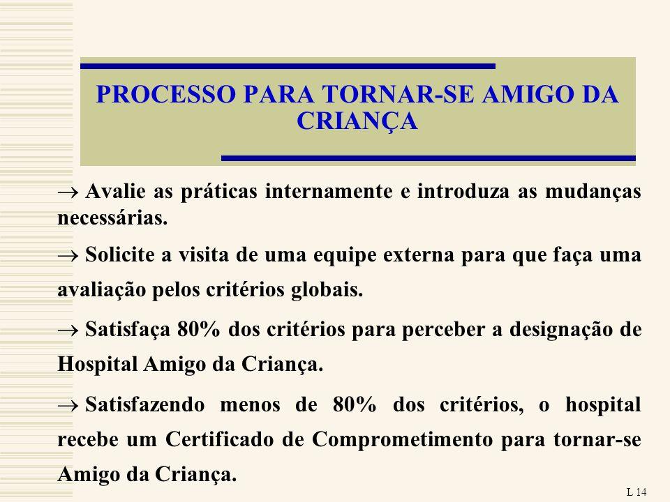 PROCESSO PARA TORNAR-SE AMIGO DA CRIANÇA Avalie as práticas internamente e introduza as mudanças necessárias. Solicite a visita de uma equipe externa
