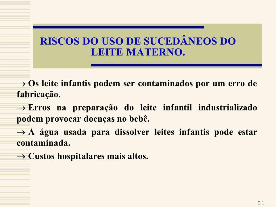 RISCOS DO USO DE SUCEDÂNEOS DO LEITE MATERNO. Os leite infantis podem ser contaminados por um erro de fabricação. Erros na preparação do leite infanti