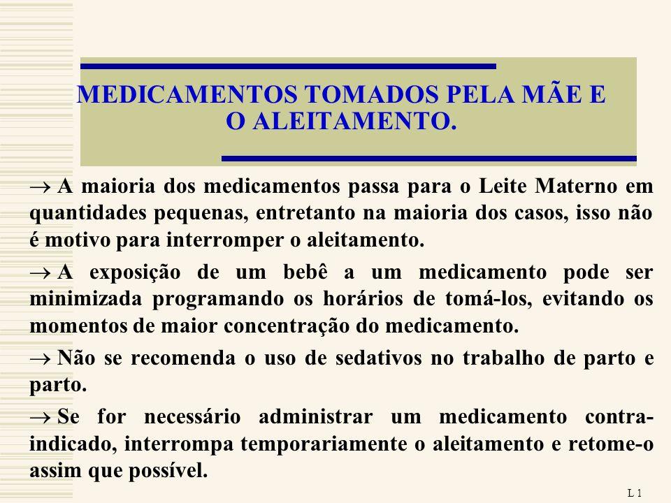 MEDICAMENTOS TOMADOS PELA MÃE E O ALEITAMENTO. A maioria dos medicamentos passa para o Leite Materno em quantidades pequenas, entretanto na maioria do