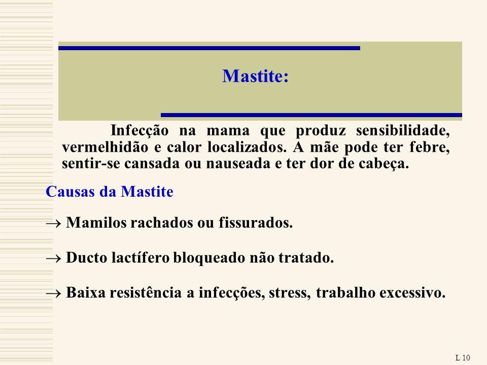 Mastite: Infecção na mama que produz sensibilidade, vermelhidão e calor localizados. A mãe pode ter febre, sentir-se cansada ou nauseada e ter dor de