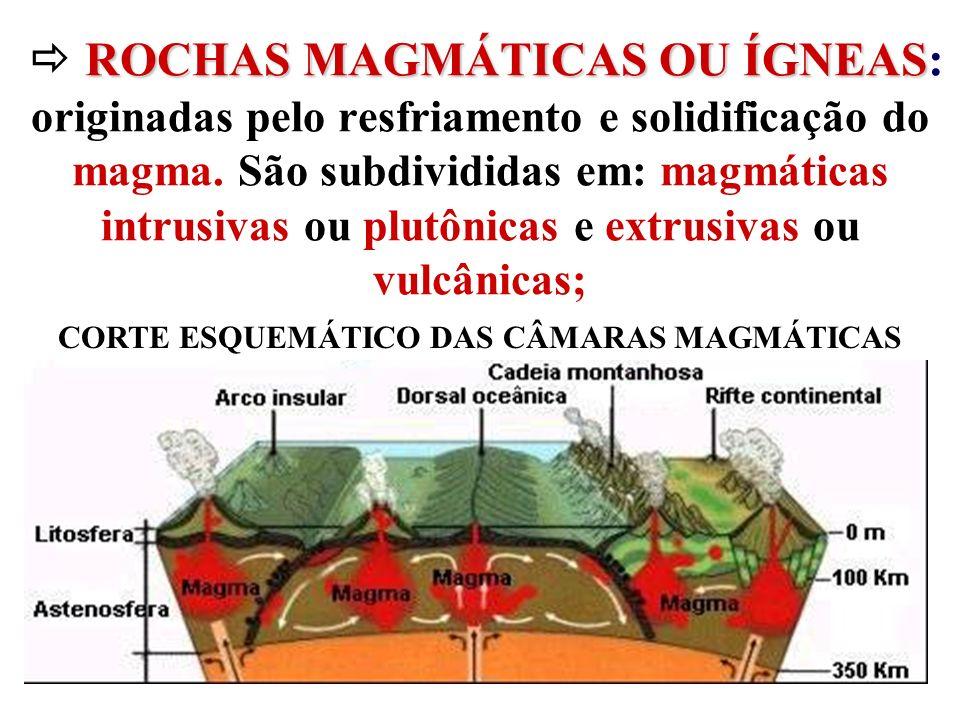 ROCHAS MAGMÁTICAS OU ÍGNEAS ROCHAS MAGMÁTICAS OU ÍGNEAS: originadas pelo resfriamento e solidificação do magma. São subdivididas em: magmáticas intrus