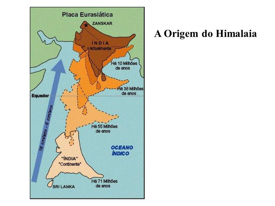 A Origem do Himalaia