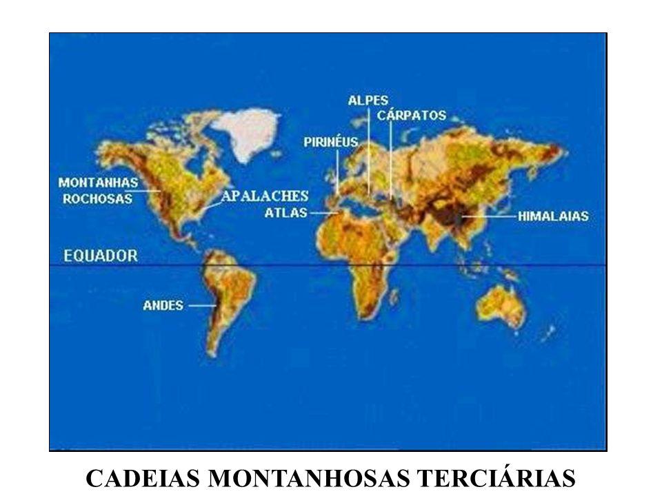 CADEIAS MONTANHOSAS TERCIÁRIAS