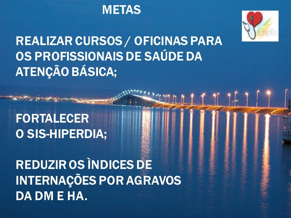 Laudecy Alves do Carmo ESTADO DO TOCANTINS O B R I G A D A ! Maxwell Maltz
