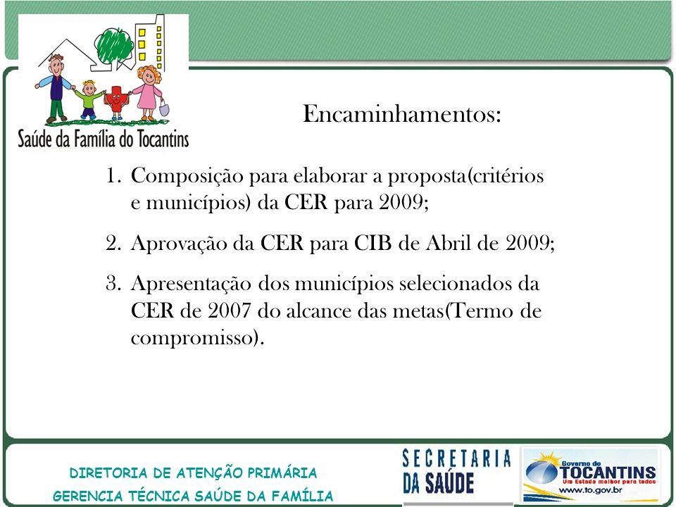 GOVERNO DO ESTADO DO TOCANTINS GOVERNO DO ESTADO DO TOCANTINS SECRETARIA DE ESTADO DA SAÚDE DIRETORIA DE ATENÇÃO PRIMÁRIA GERENCIA TÉCNICA SAÚDE DA FAMÍLIA Encaminhamentos: 1.Composição para elaborar a proposta(critérios e municípios) da CER para 2009; 2.Aprovação da CER para CIB de Abril de 2009; 3.Apresentação dos municípios selecionados da CER de 2007 do alcance das metas(Termo de compromisso).