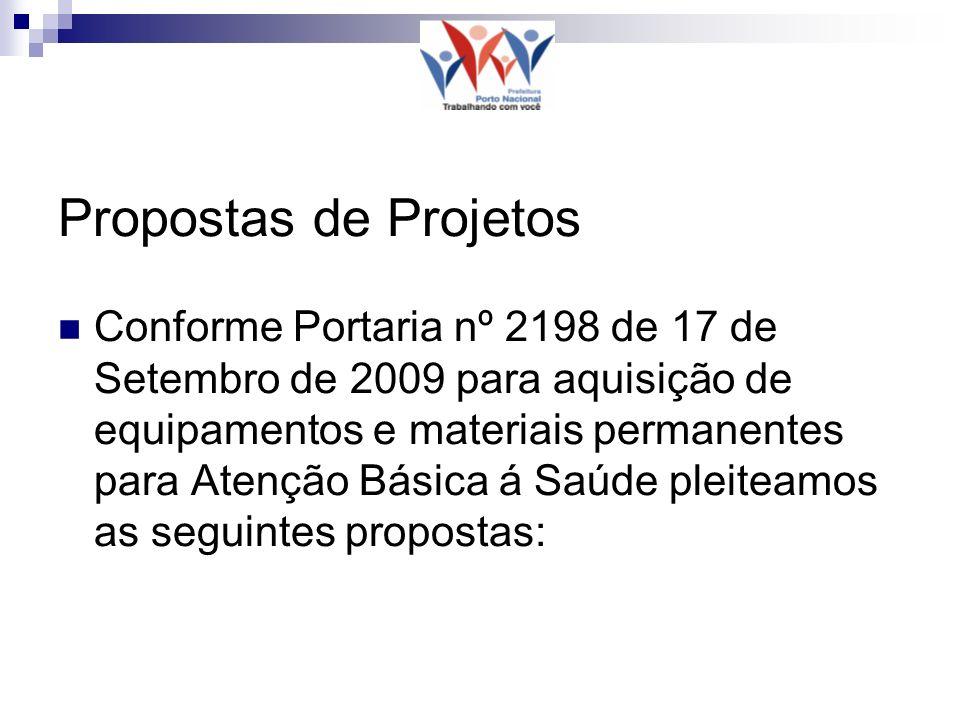 Propostas de Projetos Conforme Portaria nº 2198 de 17 de Setembro de 2009 para aquisição de equipamentos e materiais permanentes para Atenção Básica á Saúde pleiteamos as seguintes propostas: