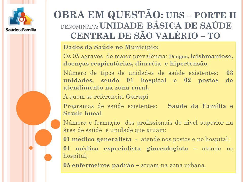 Dados da Saúde no Município: Os 05 agravos de maior prevalência: Dengue, leishmaniose, doenças respiratórias, diarréia e hipertensão Número de tipos de unidades de saúde existentes: 03 unidades, sendo 01 hospital e 02 postos de atendimento na zona rural.
