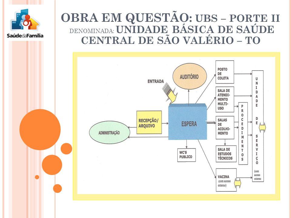 OBRA EM QUESTÃO: UBS – PORTE II DENOMINADA: UNIDADE BÁSICA DE SAÚDE CENTRAL DE SÃO VALÉRIO – TO