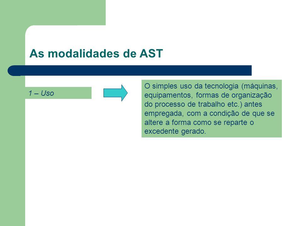 As modalidades de AST 1 – Uso O simples uso da tecnologia (máquinas, equipamentos, formas de organização do processo de trabalho etc.) antes empregada, com a condição de que se altere a forma como se reparte o excedente gerado.
