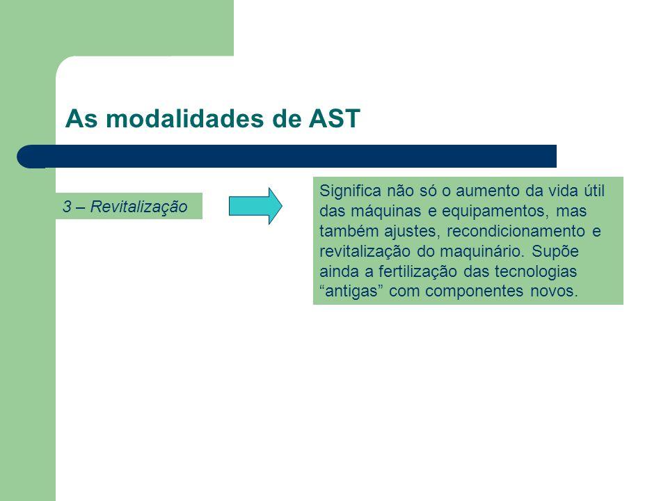 As modalidades de AST 3 – Revitalização Significa não só o aumento da vida útil das máquinas e equipamentos, mas também ajustes, recondicionamento e revitalização do maquinário.