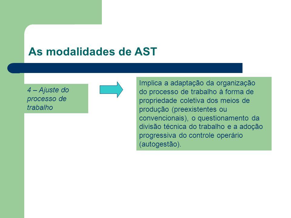 As modalidades de AST 4 – Ajuste do processo de trabalho Implica a adaptação da organização do processo de trabalho à forma de propriedade coletiva dos meios de produção (preexistentes ou convencionais), o questionamento da divisão técnica do trabalho e a adoção progressiva do controle operário (autogestão).