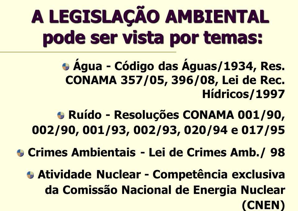 A LEGISLAÇÃO AMBIENTAL pode ser vista por temas: Água - Código das Águas/1934, Res. CONAMA 357/05, 396/08, Lei de Rec. Hídricos/1997 Ruído - Resoluçõe