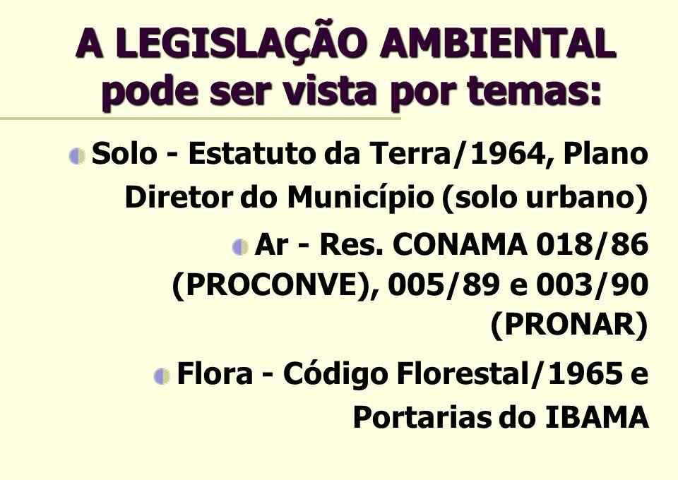 A LEGISLAÇÃO AMBIENTAL pode ser vista por temas: Solo - Estatuto da Terra/1964, Plano Diretor do Município (solo urbano) Ar - Res. CONAMA 018/86 (PROC
