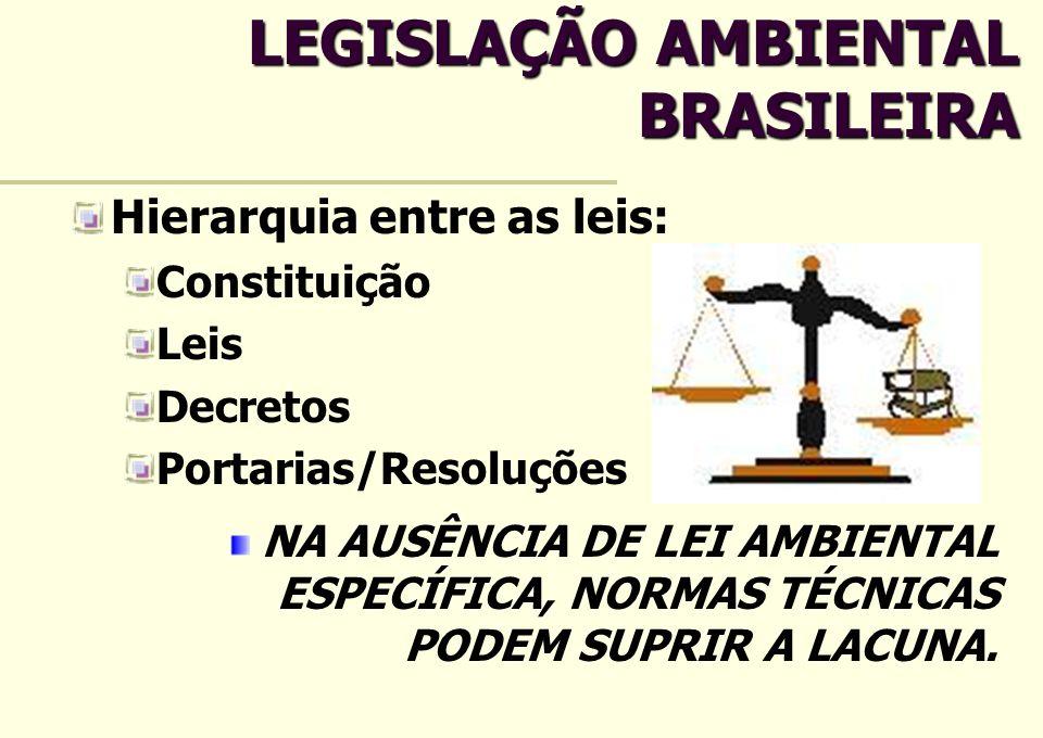 6 NORMAS JURÍDICAS LEI: Preceito que deriva do poder legislativo DECRETO: Determinação escrita emanada do chefe do estado, governo ou de outra autoridade superior.