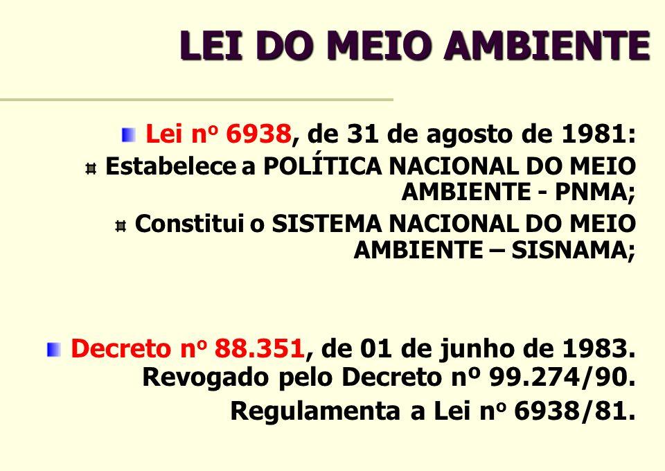 LEI DO MEIO AMBIENTE Lei n o 6938, de 31 de agosto de 1981: Estabelece a POLÍTICA NACIONAL DO MEIO AMBIENTE - PNMA; Constitui o SISTEMA NACIONAL DO ME