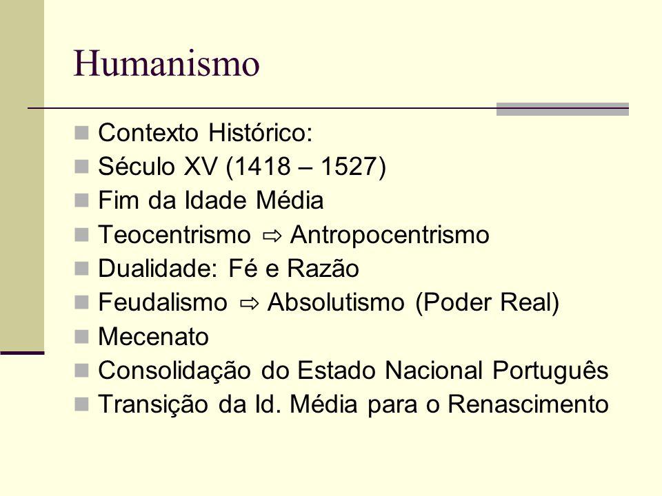 Contexto Histórico: Século XV (1418 – 1527) Fim da Idade Média Teocentrismo Antropocentrismo Dualidade: Fé e Razão Feudalismo Absolutismo (Poder Real)