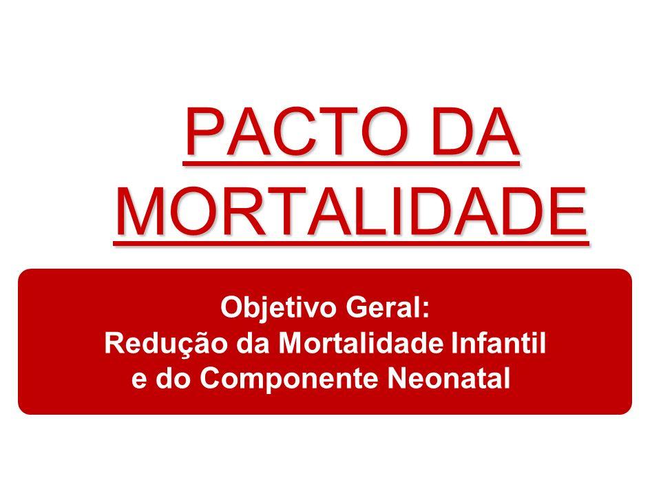 PACTO DA MORTALIDADE SESAU - TOMinistério da Saúde Objetivo Geral: Redução da Mortalidade Infantil e do Componente Neonatal