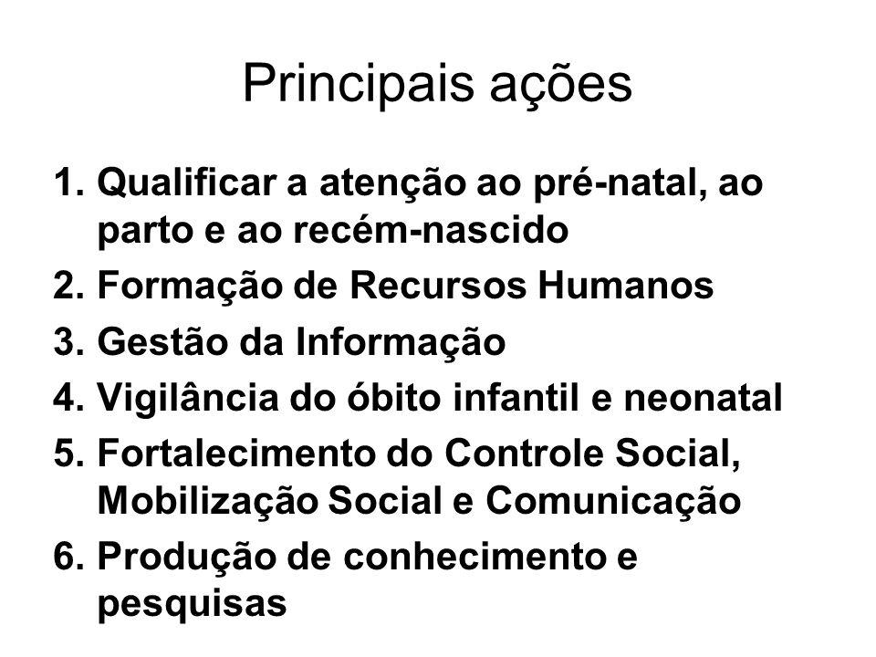 Principais ações 1.Qualificar a atenção ao pré-natal, ao parto e ao recém-nascido 2.Formação de Recursos Humanos 3.Gestão da Informação 4.Vigilância d