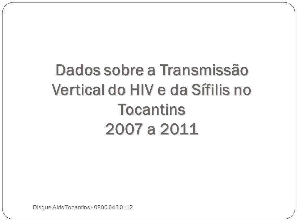 Casos de Infecção pelo HIV em gestantes notificados no Tocantins, por ano de parto e Região de Saúde de Residência, de 2007 a 2011 Disque Aids Tocantins - 0800 645 0112 Região de Saúde de Residência Ano de Parto 20072008200920102011(vazio)Total geral Cantão1132815 Centro Sul11121116 Portal do Bico123 Araguaia-Tocantins189 Capim Dourado7741316956 Cultura do Cerrado112 Médio Norte Saúde92121327 Miracema213 Porto Nacional2421413 Sul Angical11 Bico do Papagaio1168 Extremo Sudeste112 Médio Araguaia1113 Sudeste214310 Lobo Guará211149 Total geral261816242370177