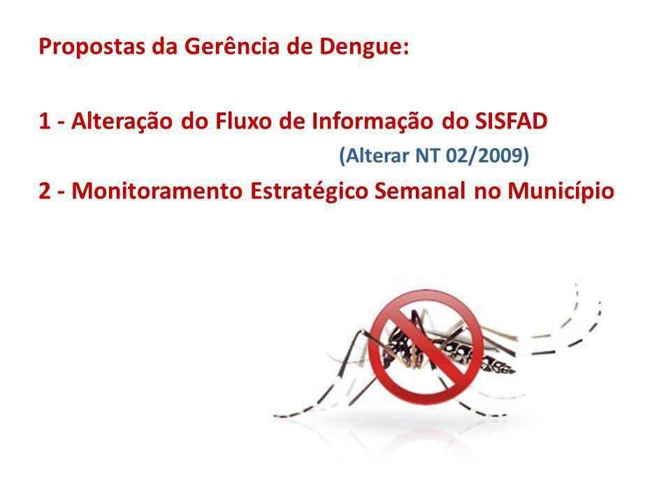 Propostas da Gerência de Dengue: 1 - Alteração do Fluxo de Informação do SISFAD (Alterar NT 02/2009) 2 - Monitoramento Estratégico Semanal no Município