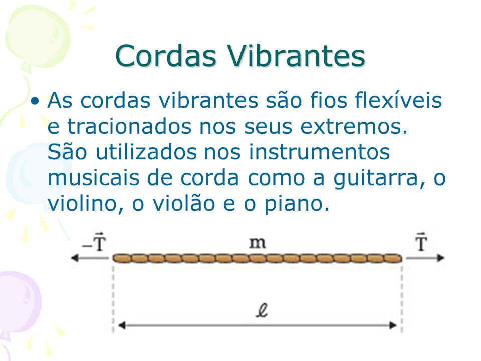 Cordas Vibrantes As cordas vibrantes são fios flexíveis e tracionados nos seus extremos. São utilizados nos instrumentos musicais de corda como a guit