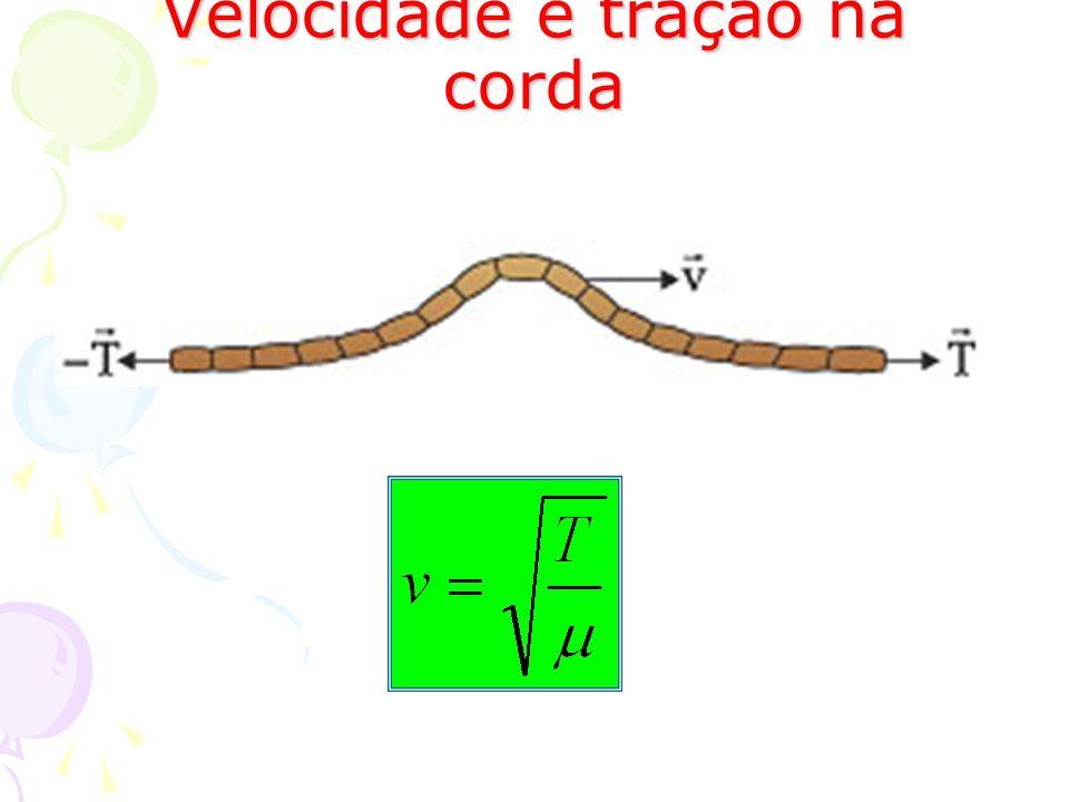 Velocidade e tração na corda