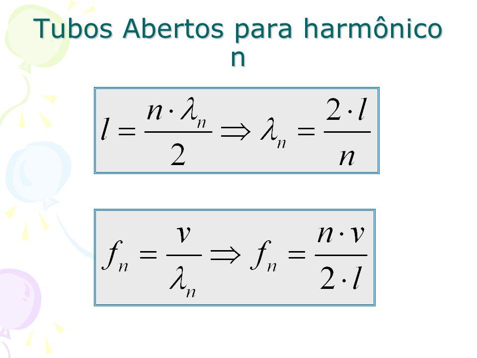 Tubos Abertos para harmônico n