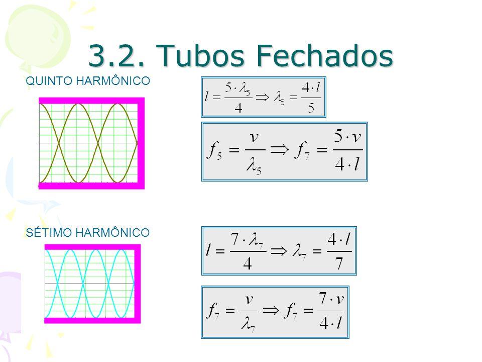 3.2. Tubos Fechados QUINTO HARMÔNICO SÉTIMO HARMÔNICO