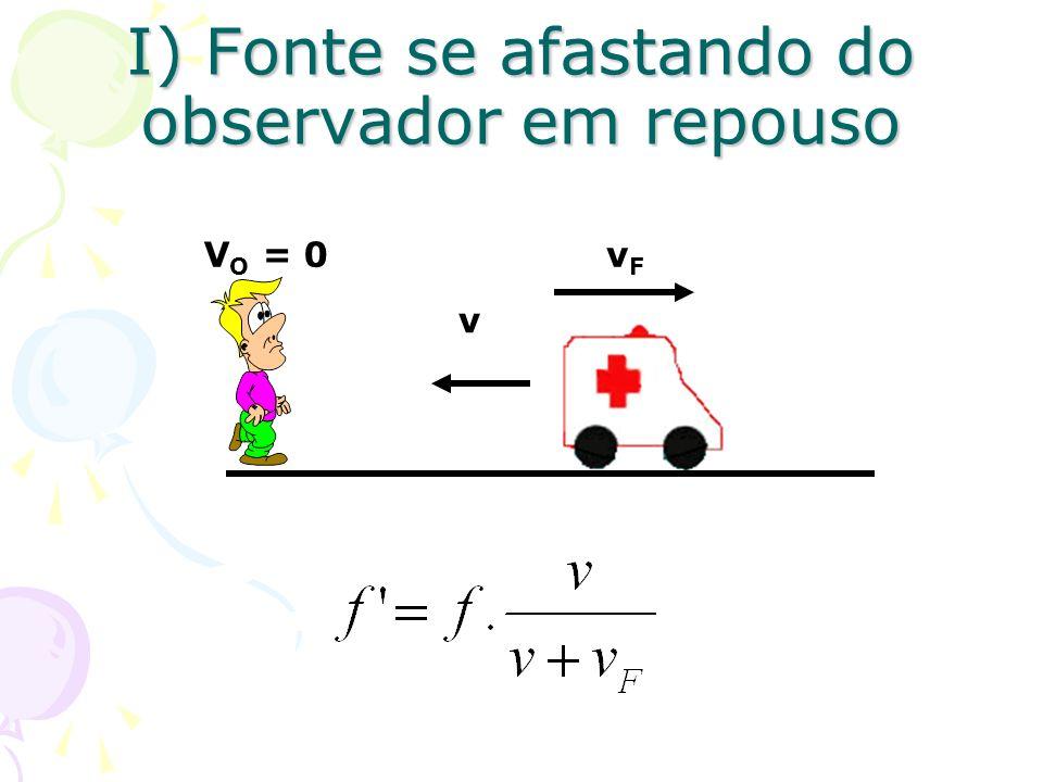 I) Fonte se afastando do observador em repouso V O = 0vFvF v