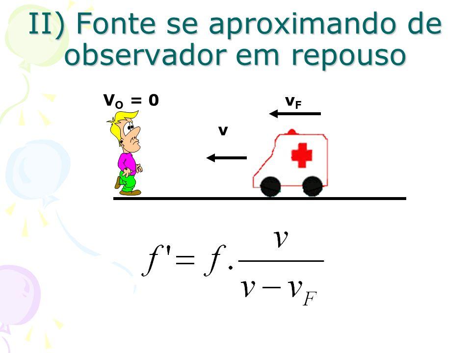 II) Fonte se aproximando de observador em repouso V O = 0vFvF v