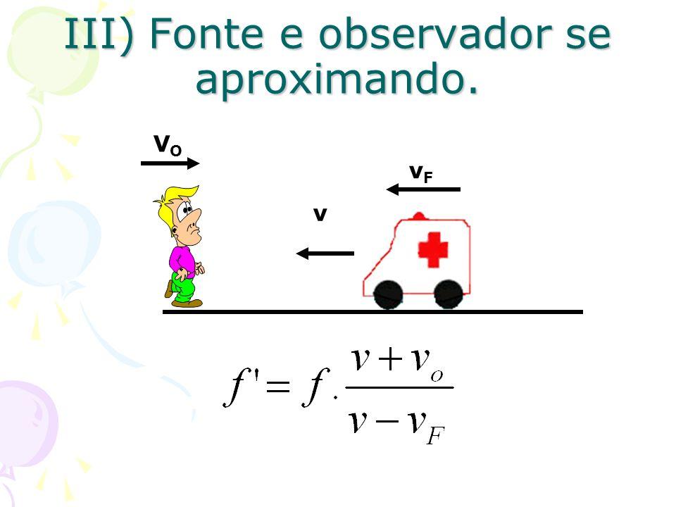 III) Fonte e observador se aproximando. VOVO vFvF v