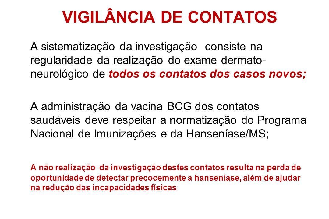 RELEVÂNCIA EPIDEMIOLÓGICA Frente a este cenário, faz-se necessário (urgentemente), a intensificação das ações de controle dos contatos registrados x e