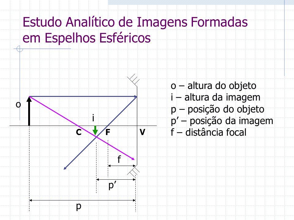 Estudo Analítico de Imagens Formadas em Espelhos Esféricos CVF o – altura do objeto i – altura da imagem p – posição do objeto p – posição da imagem f
