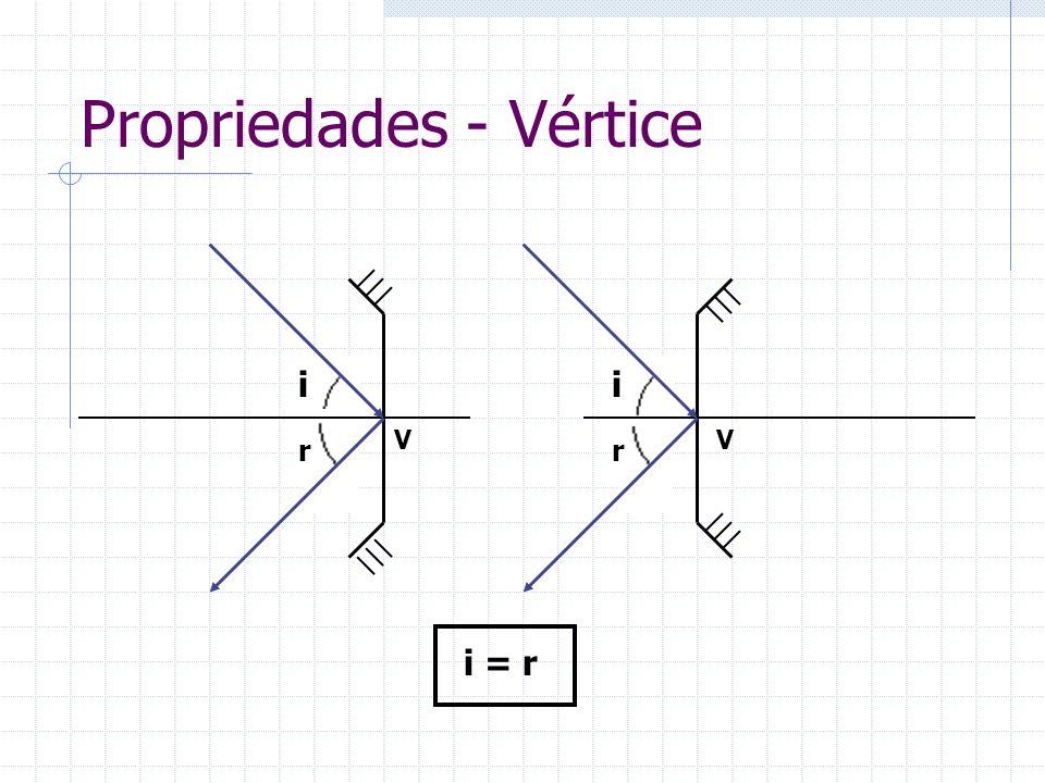 Propriedades - Vértice V i r i = r i r V