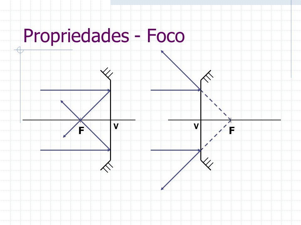Propriedades - Foco FF VV