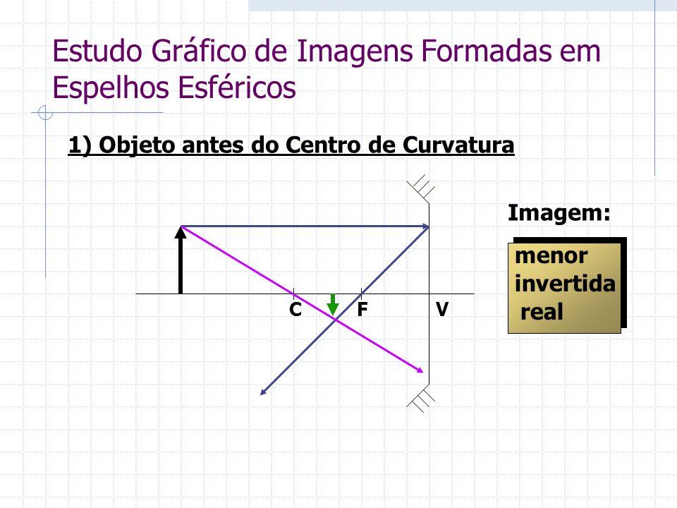 Estudo Gráfico de Imagens Formadas em Espelhos Esféricos 1) Objeto antes do Centro de Curvatura CFV Imagem: menor invertida real
