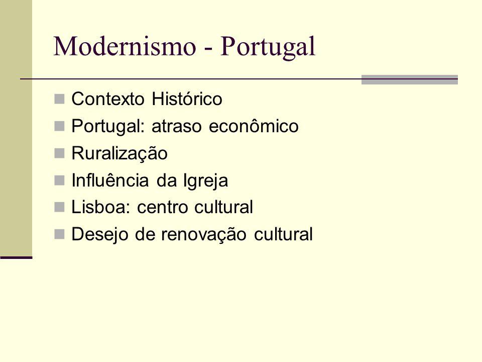 Modernismo - Portugal Contexto Histórico Portugal: atraso econômico Ruralização Influência da Igreja Lisboa: centro cultural Desejo de renovação cultu