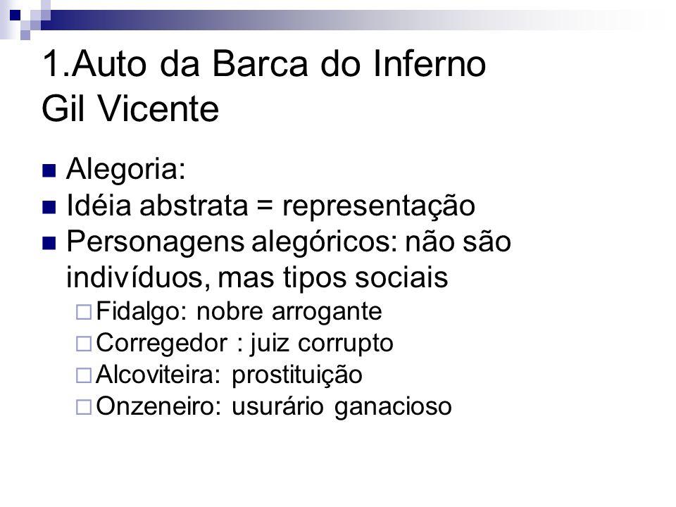 6.O Cortiço – Aluísio Azevedo 1890 – O Cortiço Contexto : RJ – debates sobre a remodelação urbana Prefeito Pereira Passos Av.