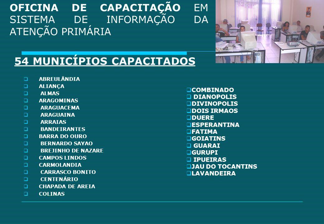 OFICINA DE CAPACITAÇÃO EM SISTEMA DE INFORMAÇÃO DA ATENÇÃO PRIMÁRIA 85 Municípios não enviaram digitadores AGUIARNÓPOLIS ALVORADA ANANÁS ANGICO APARECIDA DO RIO NEGRO ARAGUACU ARAGUANA ARAGUATINS ARAPOEMA AUGUSTINOPOLIS AURORA DO TOCANTINS AXIXA DO TOCANTINS BABACULÂNDIA BARROLANDIA BOM JESUS DO TOCANTINS BRASILÂNDIA DO TOCANTINS BURITI DO TOCANTINS CACHOEIRINHA CARIRI DO TOCANTINS CASEARA CHAPADA DA NATIVIDADE COLMEIA CONCEICAO DO TOCANTINS COUTO DE MAGALHAES CRISTALANDIA CRIXAS DO TOCANTINS DARCINOPOLIS FIGUEIROPOLIS FILADELFIA FORMOSO DO ARAGUAIA FORTALEZA DO TABOCAO GOIANORTE ITACAJA ITAGUATINS ITAPIRATINS ITAPORA DO TOCANTINS JUARINA LAGOA DA CONFUSAO LAGOA DO TOCANTINS LAJEADO LUZINOPOLIS MARIANOPOLIS DO TOCANTINS MIRANORTE MONTE DO CARMO MONTE SANTO DO TOCANTINS NATIVIDADE