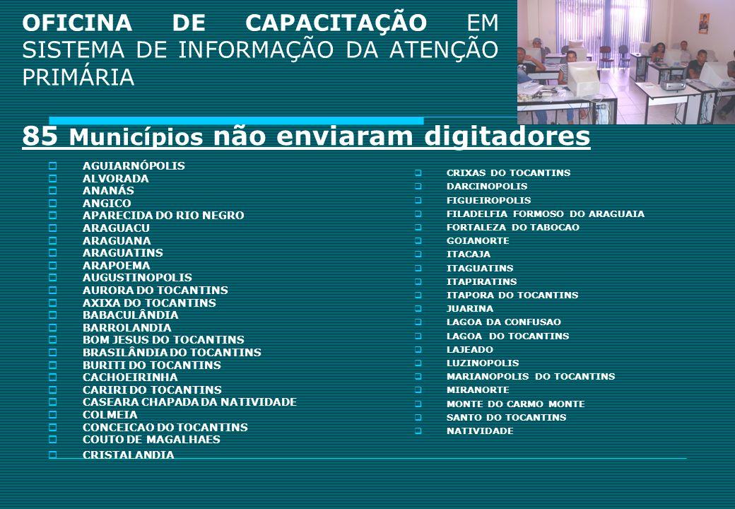OFICINA DE CAPACITAÇÃO EM SISTEMA DE INFORMAÇÃO DA ATENÇÃO PRIMÁRIA NAZARE NAZARE NOVA OLINDA NOVA OLINDA NOVA ROSALANDIA NOVA ROSALANDIA PALMEIRANTE PALMEIRANTE PALMEIRAS DO TOCANTINS PALMEIRAS DO TOCANTINS PARAISO DO TOCANTINS PARAISO DO TOCANTINS PEDRO AFONSO PEDRO AFONSO PEIXE PEIXE PEQUIZEIRO PEQUIZEIRO PINDORAMA DO TOCANTINS PINDORAMA DO TOCANTINS PIUM PIUM PONTE ALTA DO BOM JESUS PONTE ALTA DO BOM JESUS PONTE ALTA DO TOCANTINS PONTE ALTA DO TOCANTINS PORTO ALEGRE DO TOCANTINS PORTO ALEGRE DO TOCANTINS PORTO NACIONAL PORTO NACIONAL PRESIDENTE KENNEDY PRESIDENTE KENNEDY PUGMIL PUGMIL RECURSOLANDIA RECURSOLANDIA RIACHINHO RIACHINHO RIO DA CONCEICAO RIO DA CONCEICAO RIO DOS BOIS RIO DOS BOIS RIO SONO RIO SONO SAMPAIO SANDOLANDIA SANTA FE DO ARAGUAIA SANTA MARIA DO TOCANTINS SANTA ROSA DO TOCANTINS SANTA TEREZA DO TOCANTINS SANTA TEREZINHA DO TOCANTINS SAO SALVADOR DO TOCANTINS SITIO NOVO DO TOCANTINS TAGUATINGA TAIPAS DO TOCANTINS TOCANTINIA TUPIRAMA TUPIRATINS WANDERLANDIA XAMBIOA 85 Municípios não enviaram digitadores