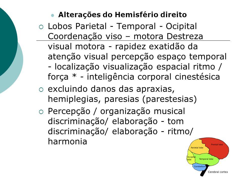 Alterações do Hemisfério direito Lobos Parietal - Temporal - Ocipital Coordenação viso – motora Destreza visual motora - rapidez exatidão da atenção v