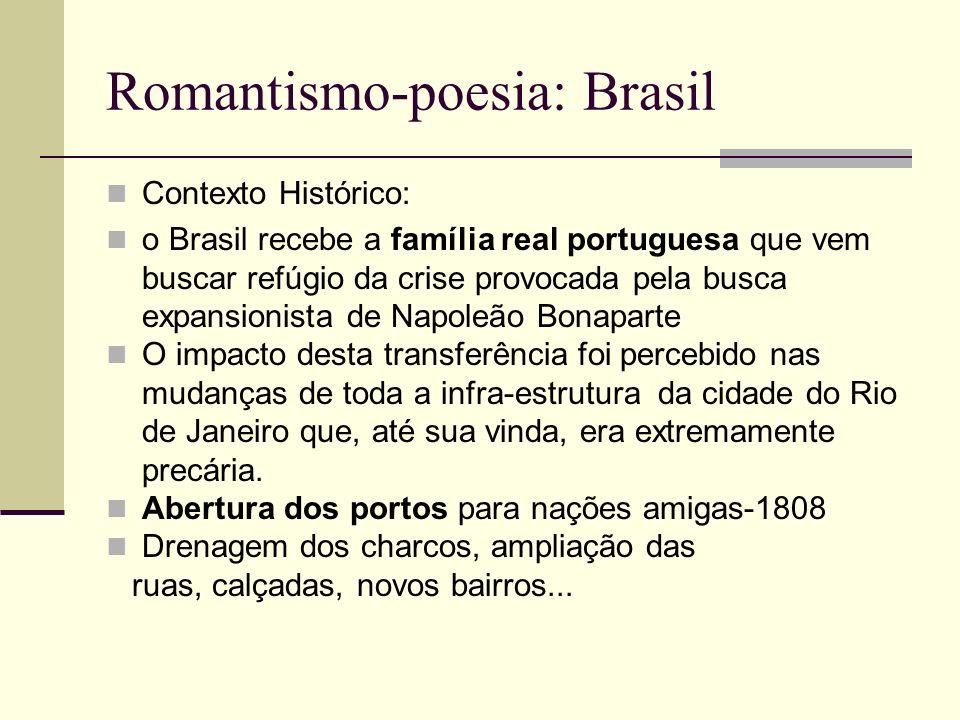 Romantismo-poesia: Brasil Contexto Histórico: o Brasil recebe a família real portuguesa que vem buscar refúgio da crise provocada pela busca expansion