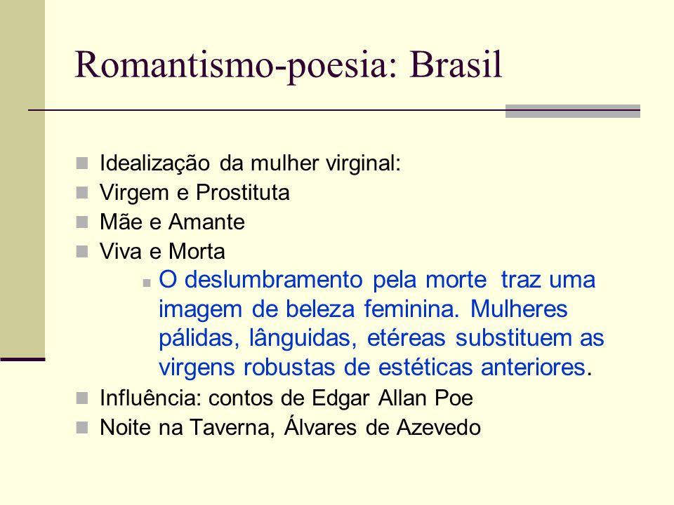 Romantismo-poesia: Brasil Idealização da mulher virginal: Virgem e Prostituta Mãe e Amante Viva e Morta O deslumbramento pela morte traz uma imagem de