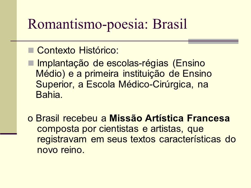 Romantismo-poesia: Brasil Contexto Histórico: Implantação de escolas-régias (Ensino Médio) e a primeira instituição de Ensino Superior, a Escola Médic