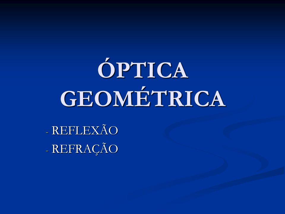 ÓPTICA GEOMÉTRICA - REFLEXÃO - REFRAÇÃO