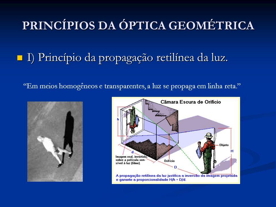PRINCÍPIOS DA ÓPTICA GEOMÉTRICA I) Princípio da propagação retilínea da luz. I) Princípio da propagação retilínea da luz. Em meios homogêneos e transp
